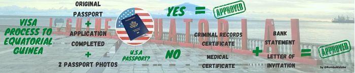 Proceso de obtención del visado para Guinea Ecuatorial