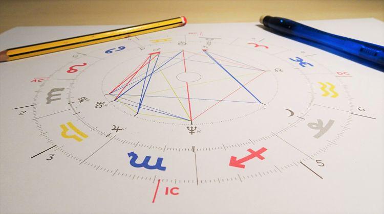 Portada servicio astrología psicológica